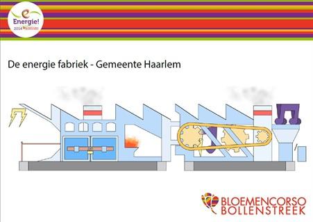 Energie-Fabriek-Haarlem_451x319